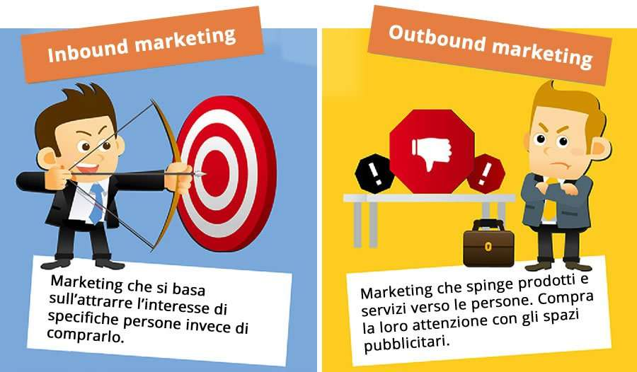 Inbound marketing lucca