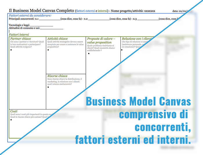 business canvas completo in italiano