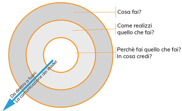 golden circle