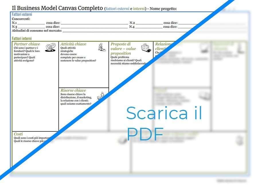 business model canvas in italiano