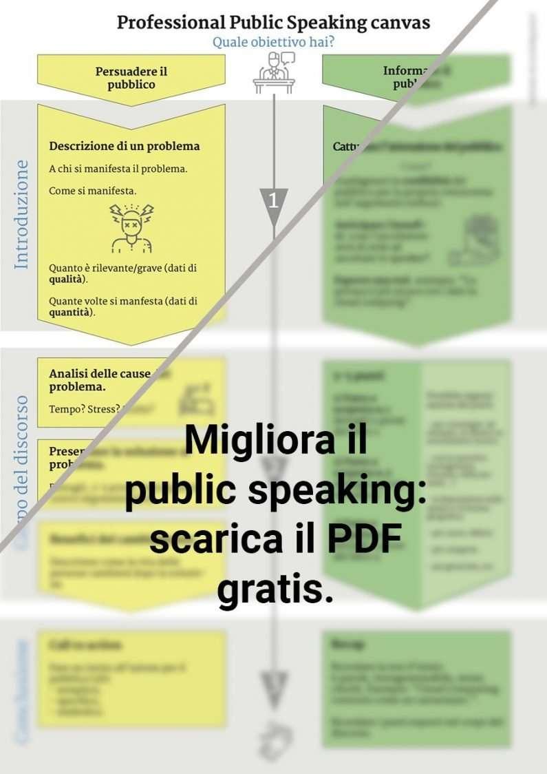 consigli public speaking