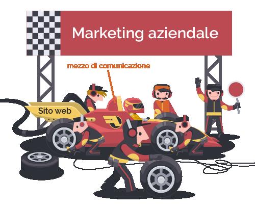 marketing formula1